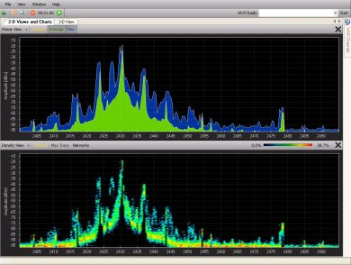 DSM2 signal hit by video transmitter interference