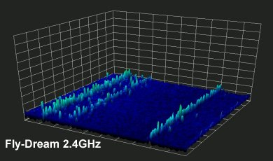 FlyDream spectral analysis