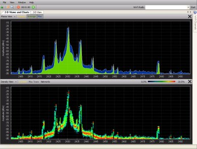 video sender spectrum analysis