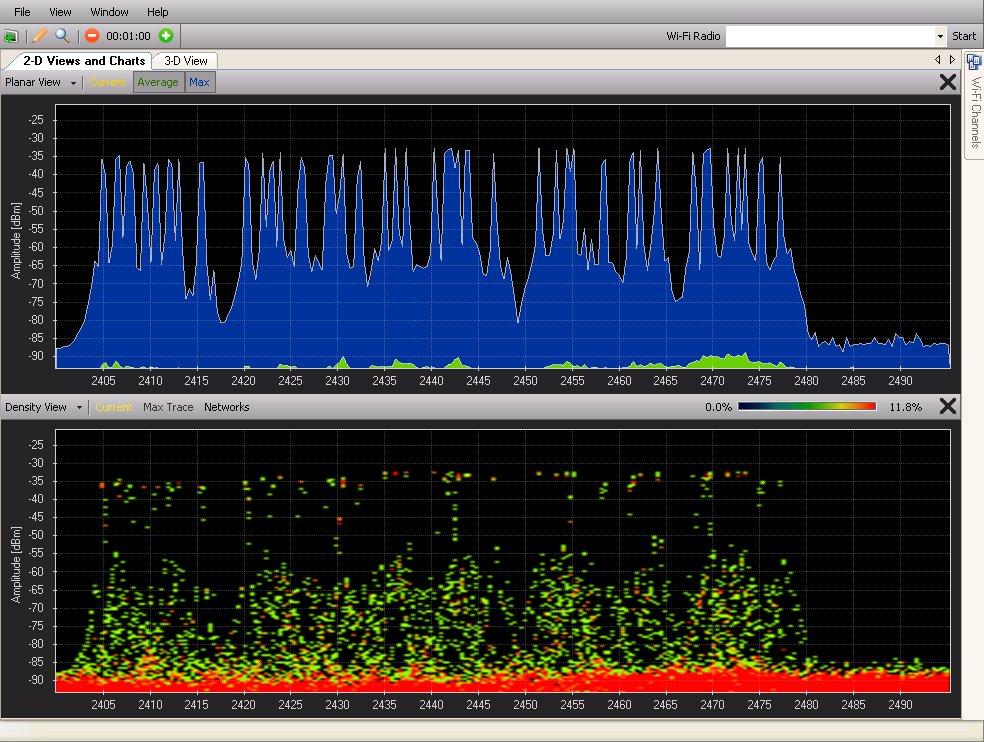 Review: FrSky/FriSky FHSS 2 4GHz RC module/receiver